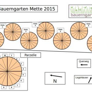 Für Mette-Alt-Gärtner: Kreis-Nummerierung geändert