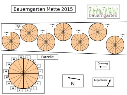 2015 Standortplan Mette
